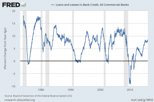 total loans and leases