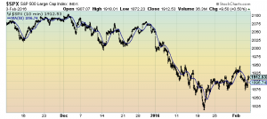S&P500 three months 10 minute intervals