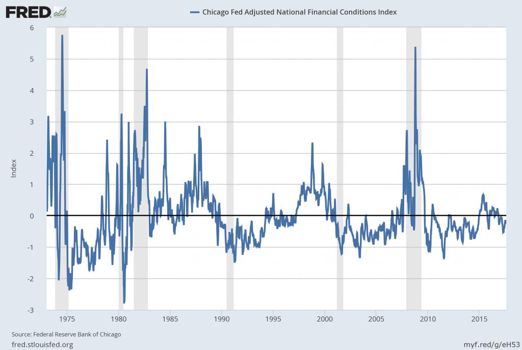 ANFCI long-term chart