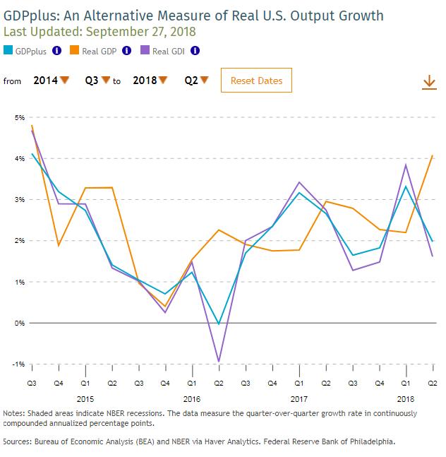 GDPplus